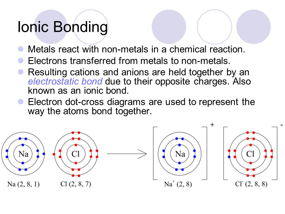 Ionic Bonding Metals react with non-metals in a chemical reaction.