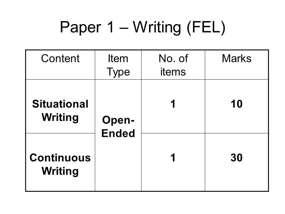 Paper 1 – Writing (FEL) Content Item Type No. of items Marks