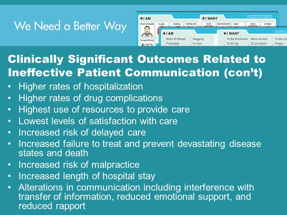 Clinically Significant Outcomes Related to Ineffective Patient Communication (con't)