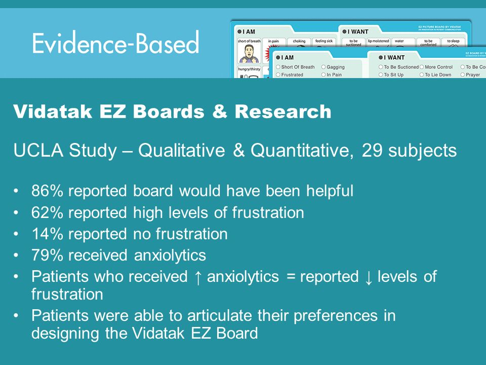 Vidatak EZ Boards & Research