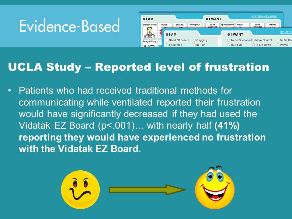 UCLA Study – Reported level of frustration
