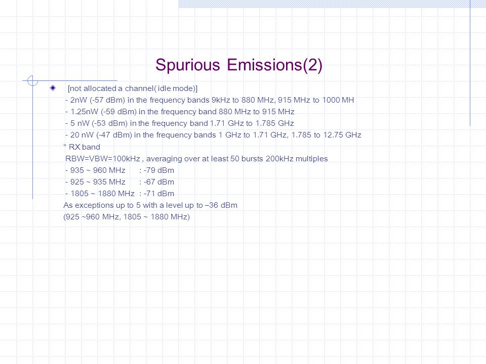 Spurious Emissions(2) [not allocated a channel( idle mode)]