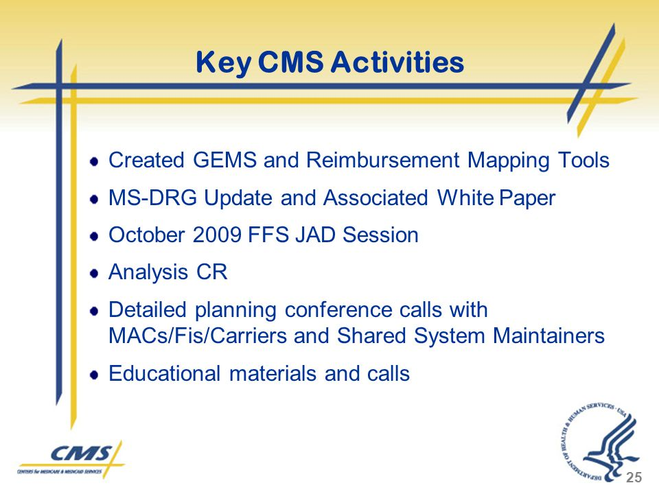 Key CMS Activities Created GEMS and Reimbursement Mapping Tools