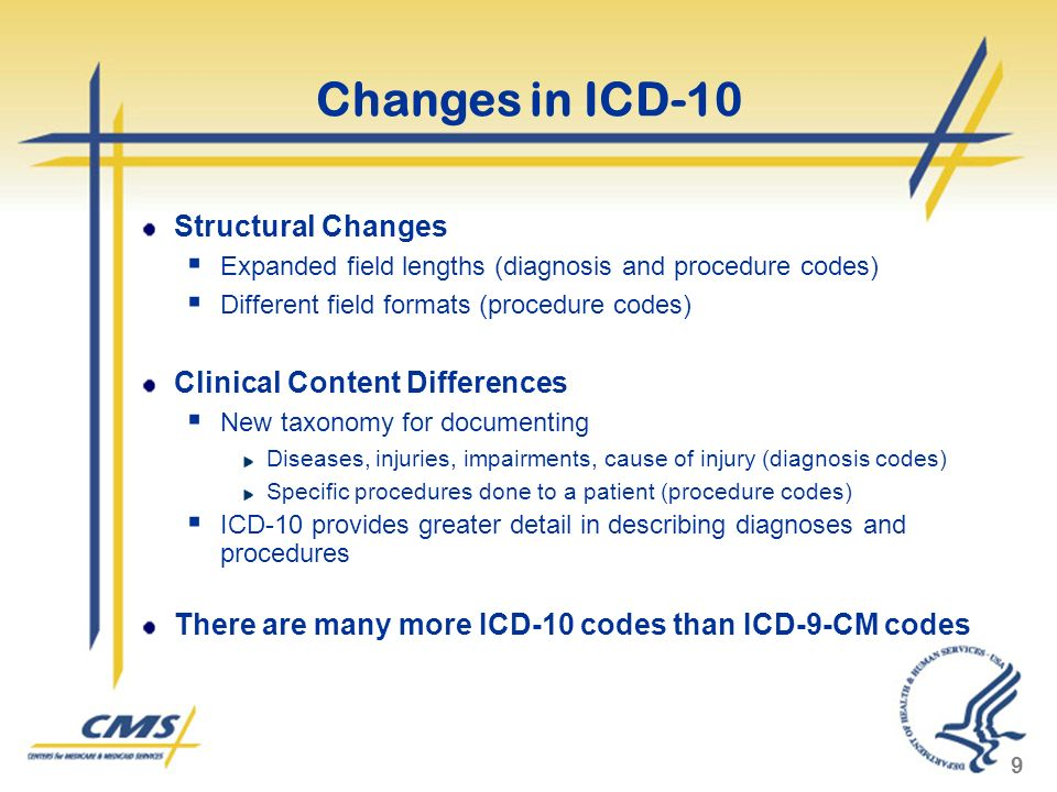 Changes in ICD-10 Structural Changes Clinical Content Differences