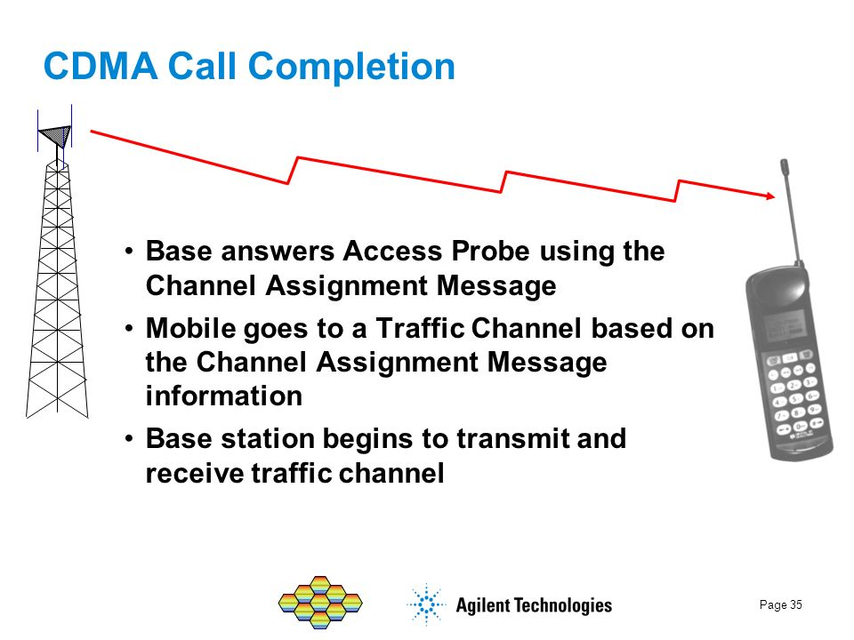 CDMA Call Completion Base answers Access Probe using the Channel Assignment Message.