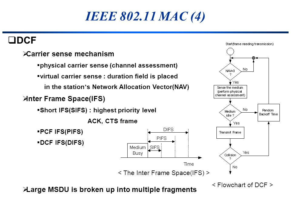 IEEE MAC (4) DCF Carrier sense mechanism Inter Frame Space(IFS)