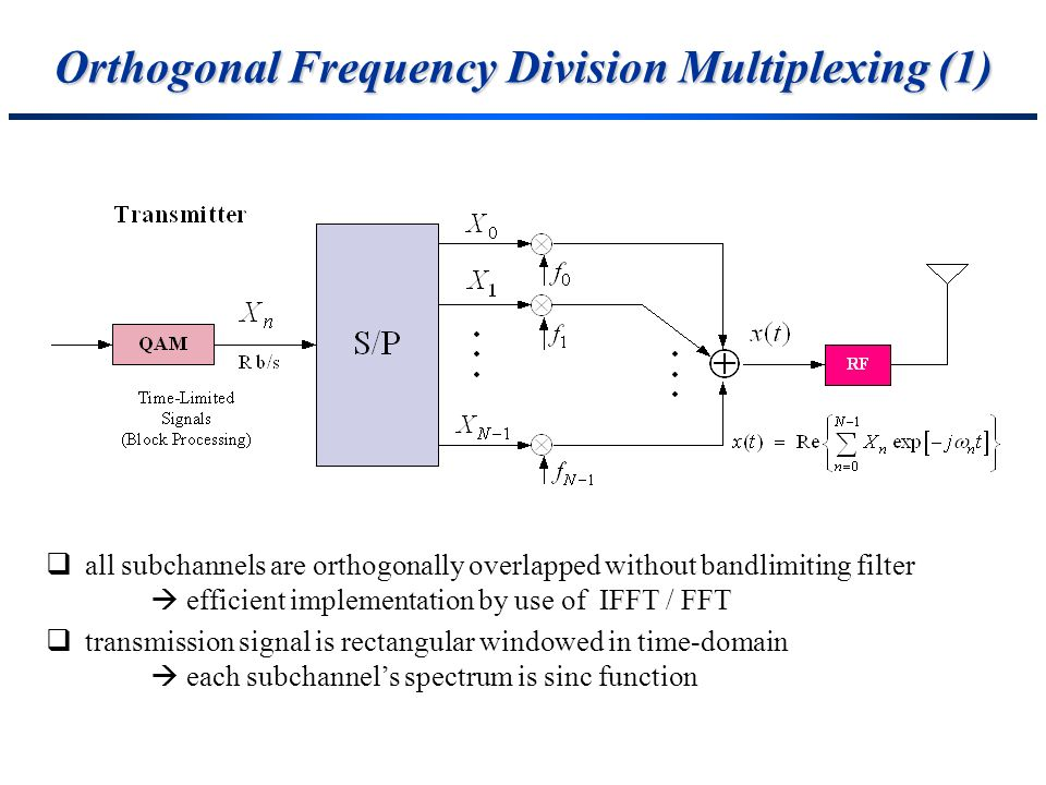 Orthogonal Frequency Division Multiplexing (1)