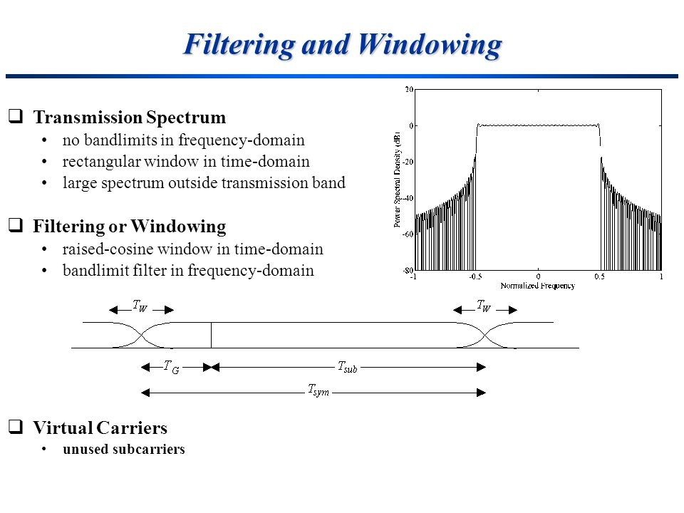 Filtering and Windowing