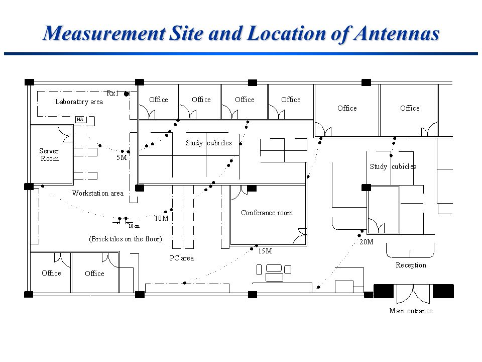 Measurement Site and Location of Antennas