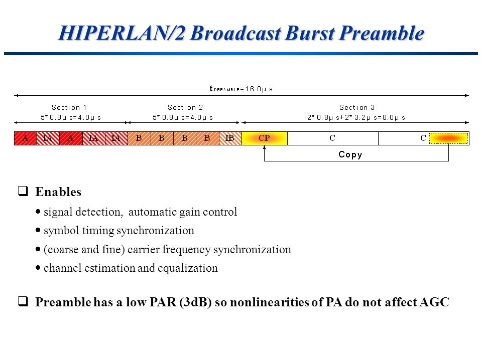 HIPERLAN/2 Broadcast Burst Preamble