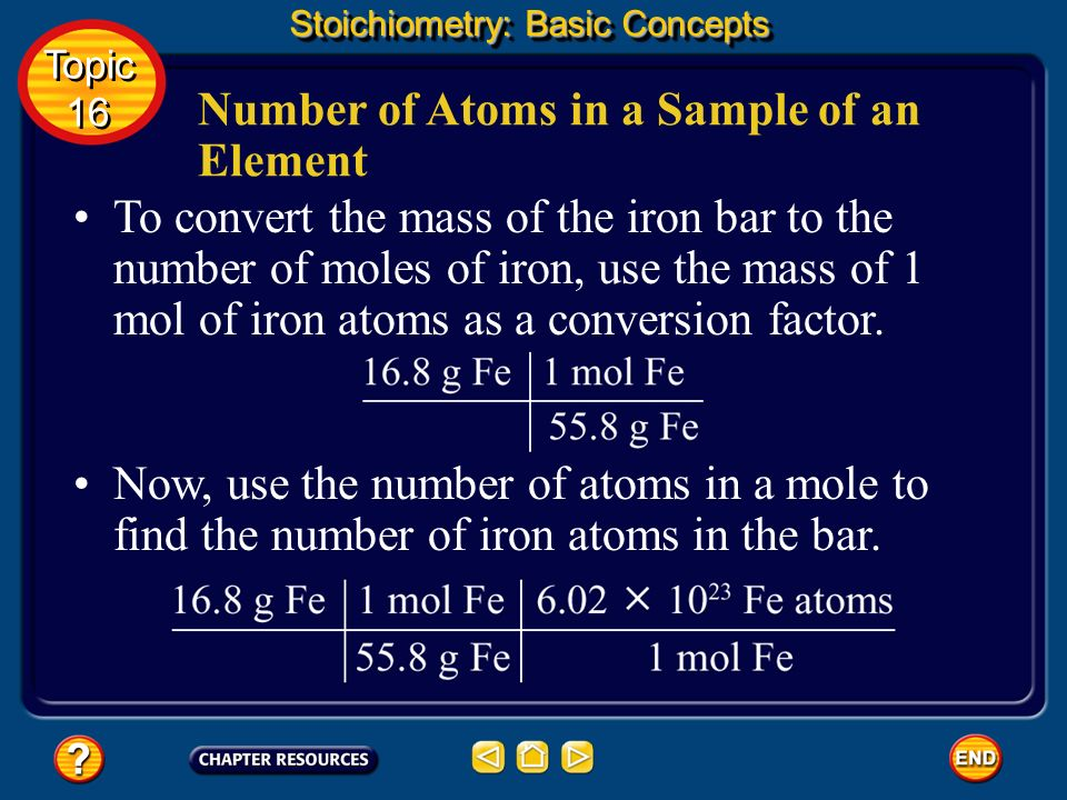 Number of Atoms in a Sample of an Element