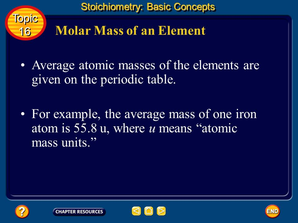 Molar Mass of an Element