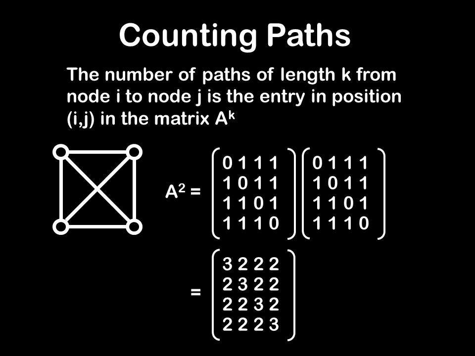Counting Paths The number of paths of length k from node i to node j is the entry in position (i,j) in the matrix Ak.