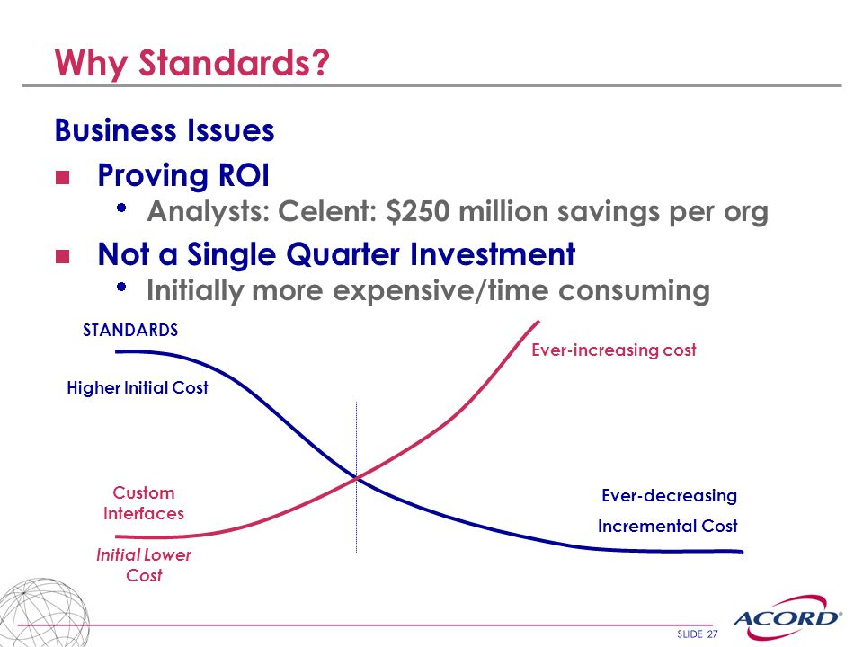 Why Standards Business Issues Proving ROI