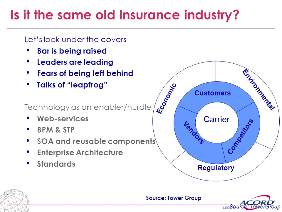 Is it the same old Insurance industry