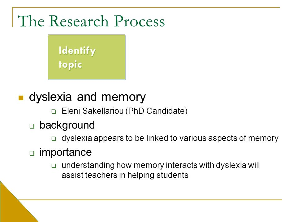 The Research Process dyslexia and memory Identify topic background