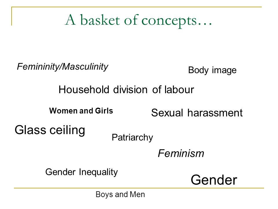 A basket of concepts… Gender Glass ceiling