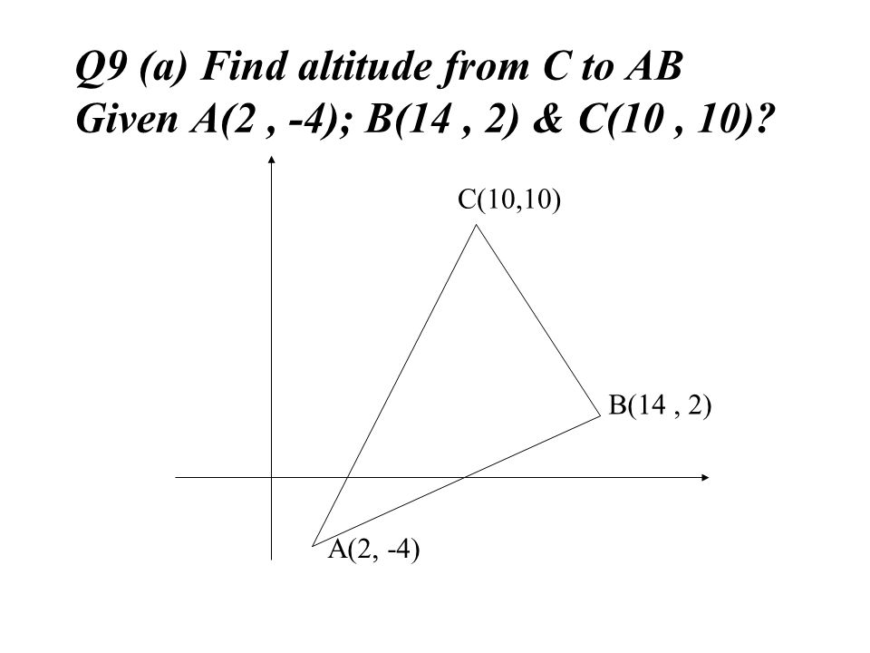 Q9 (a) Find altitude from C to AB Given A(2 , -4); B(14 , 2) & C(10 , 10)