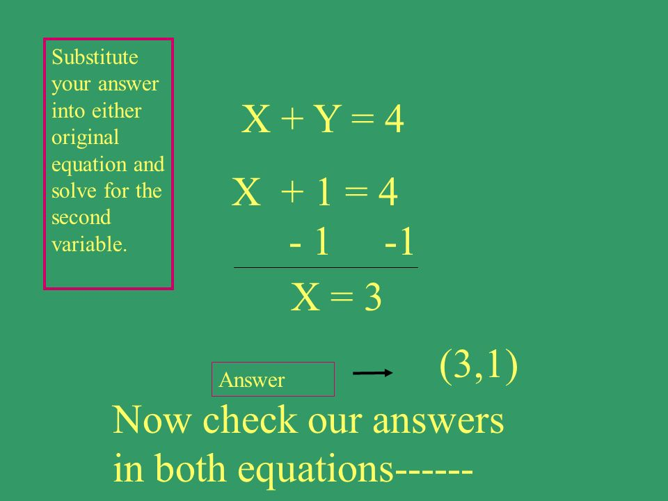 Now check our answers in both equations------