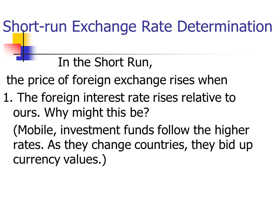Short Run Exchange Rate Determination