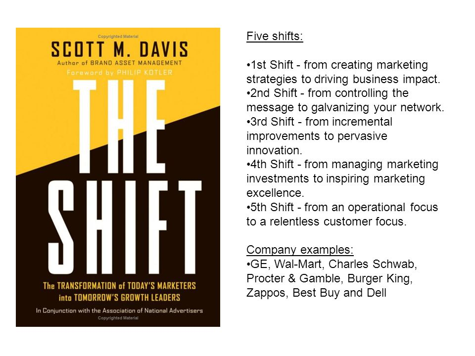 Five shifts: 1st Shift - from creating marketing strategies to driving business impact.