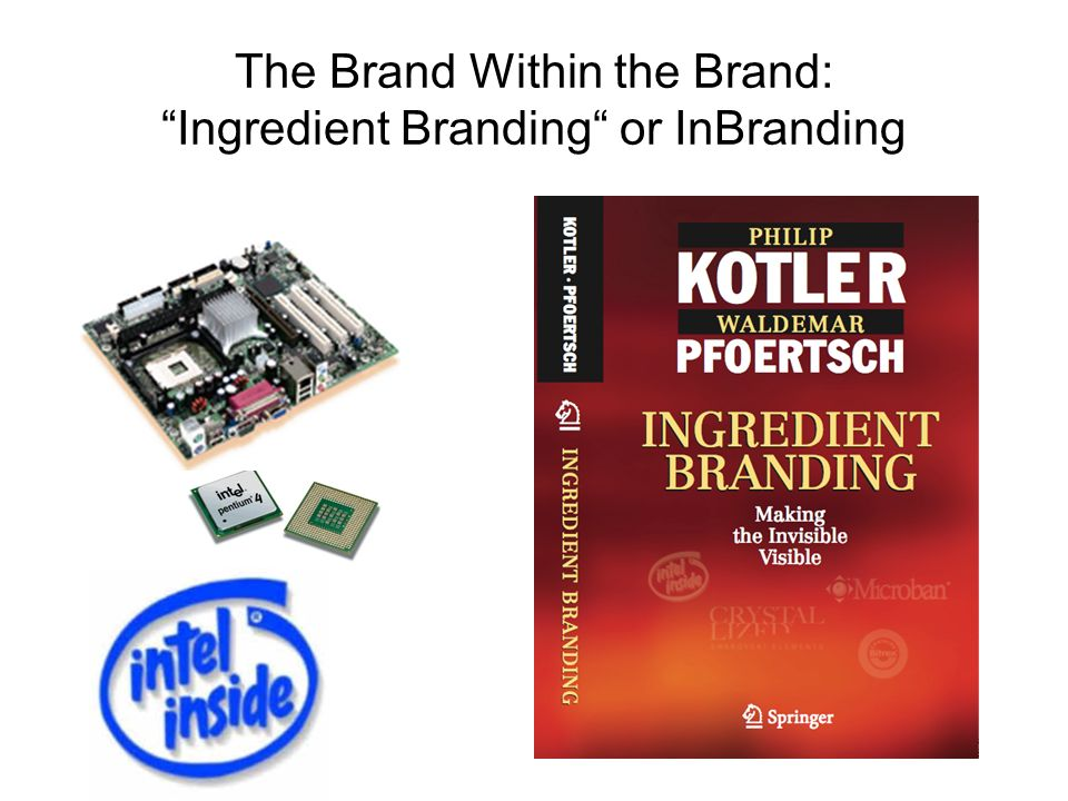 The Brand Within the Brand: Ingredient Branding or InBranding