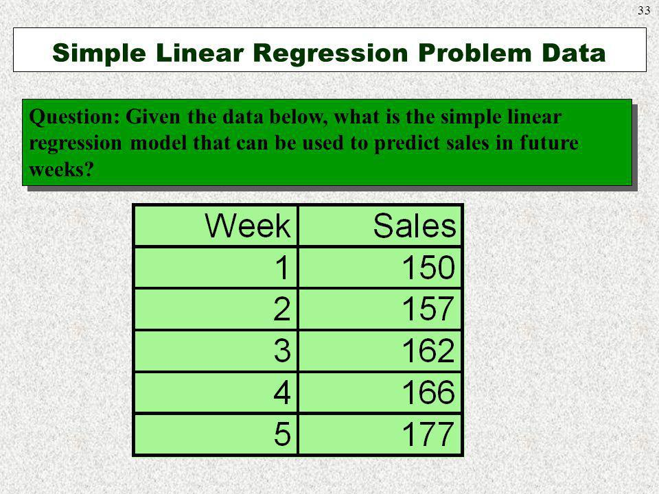 Simple Linear Regression Problem Data