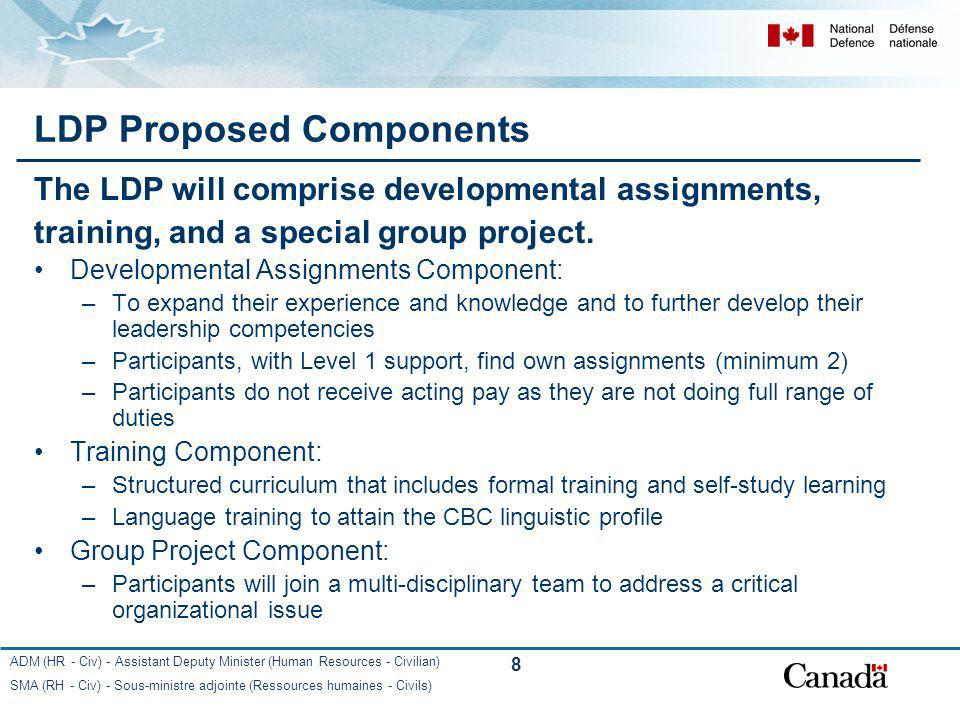 LDP Proposed Components