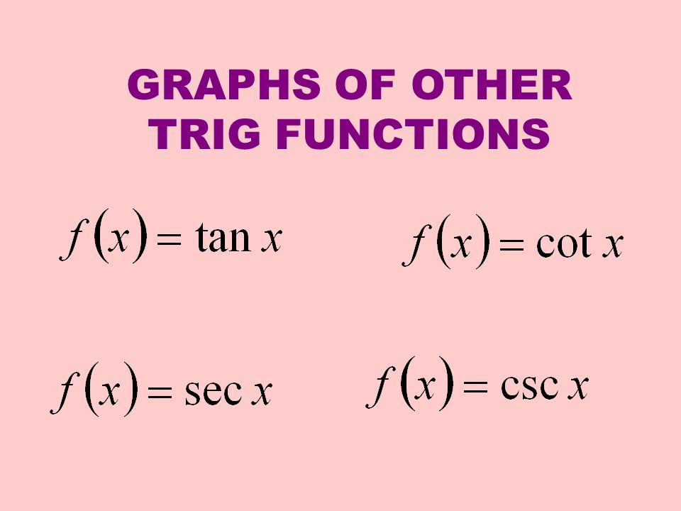 GRAPHS OF OTHER TRIG FUNCTIONS