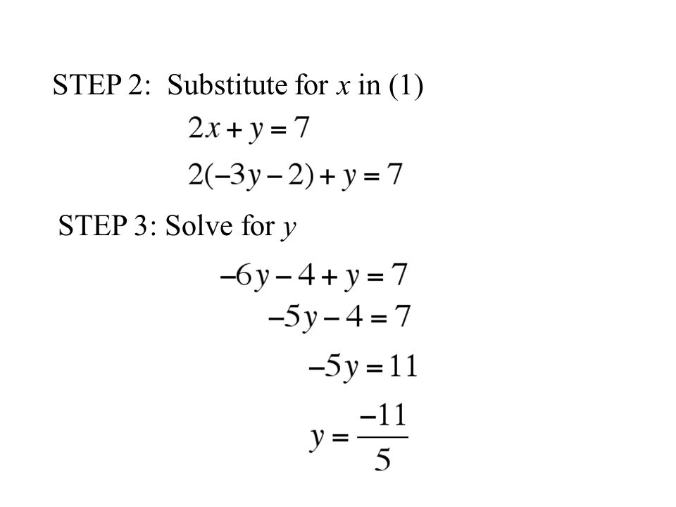 STEP 2: Substitute for x in (1)