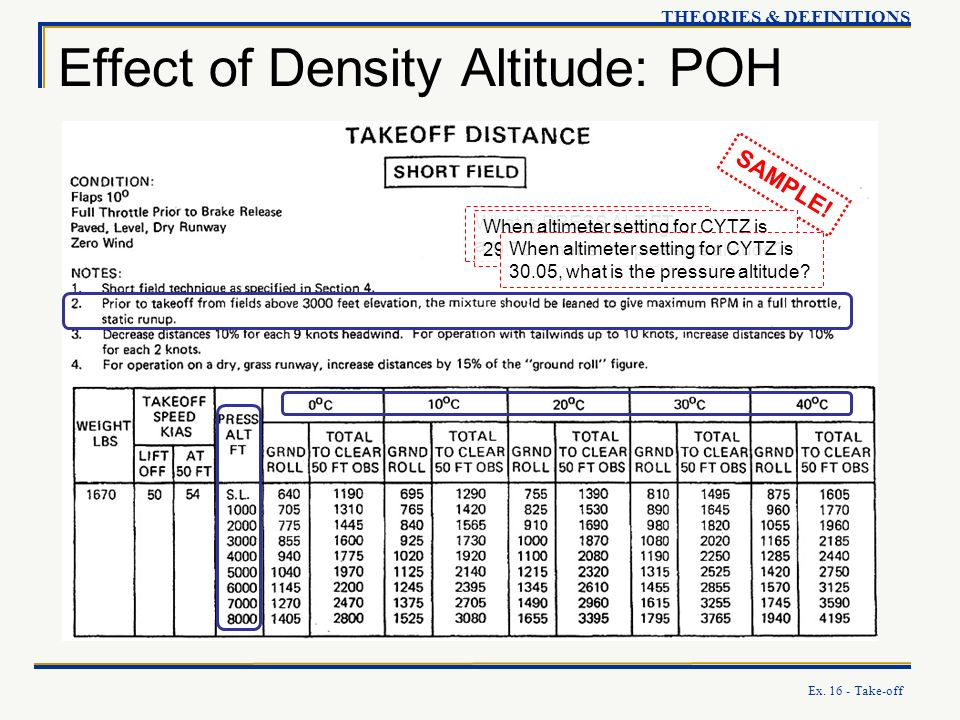 Effect of Density Altitude: POH