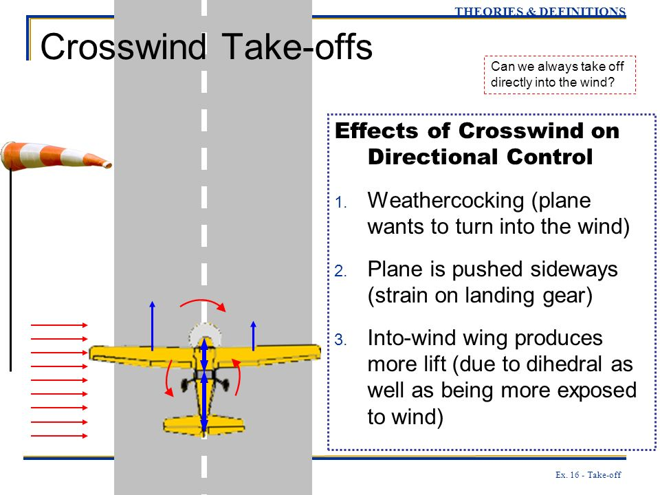 Crosswind Take-offs Effects of Crosswind on Directional Control