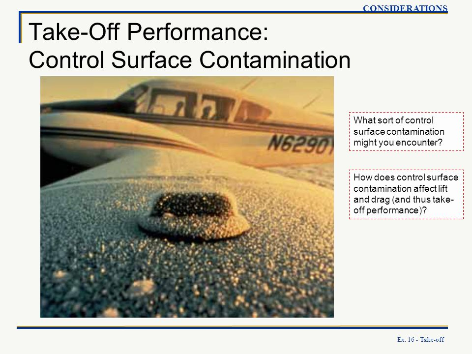 Take-Off Performance: Control Surface Contamination