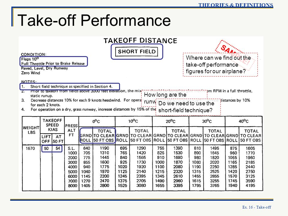 Take-off Performance SAMPLE! THEORIES & DEFINITIONS
