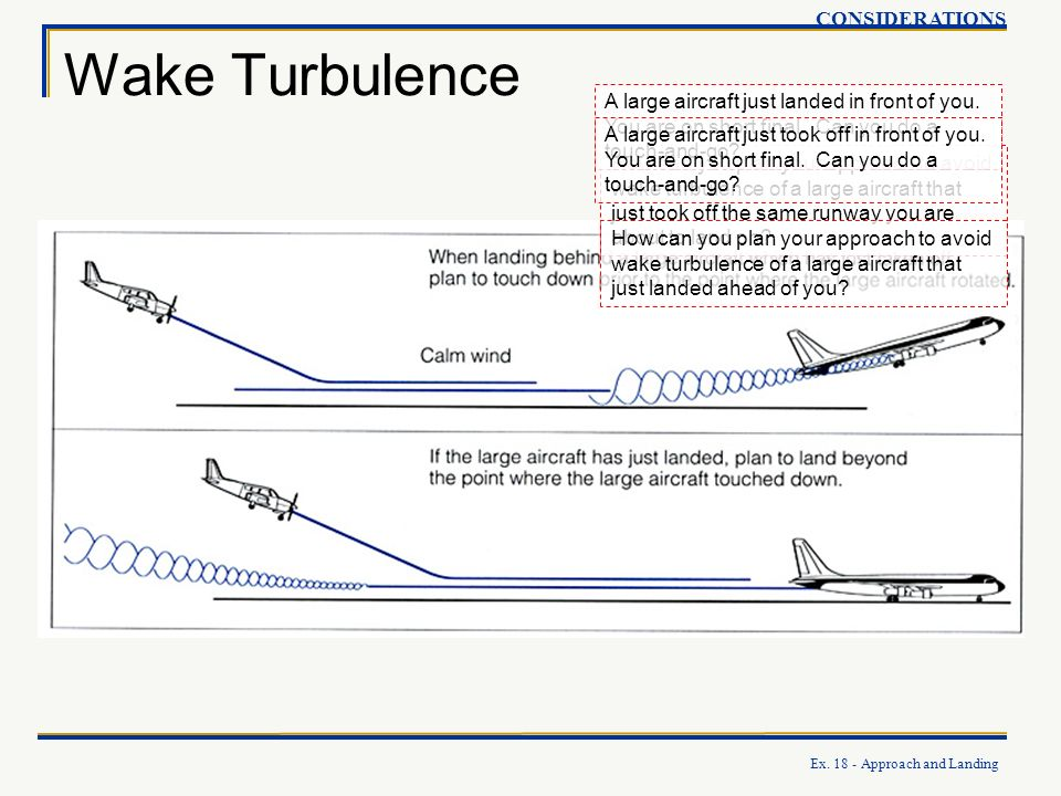 Wake Turbulence CONSIDERATIONS