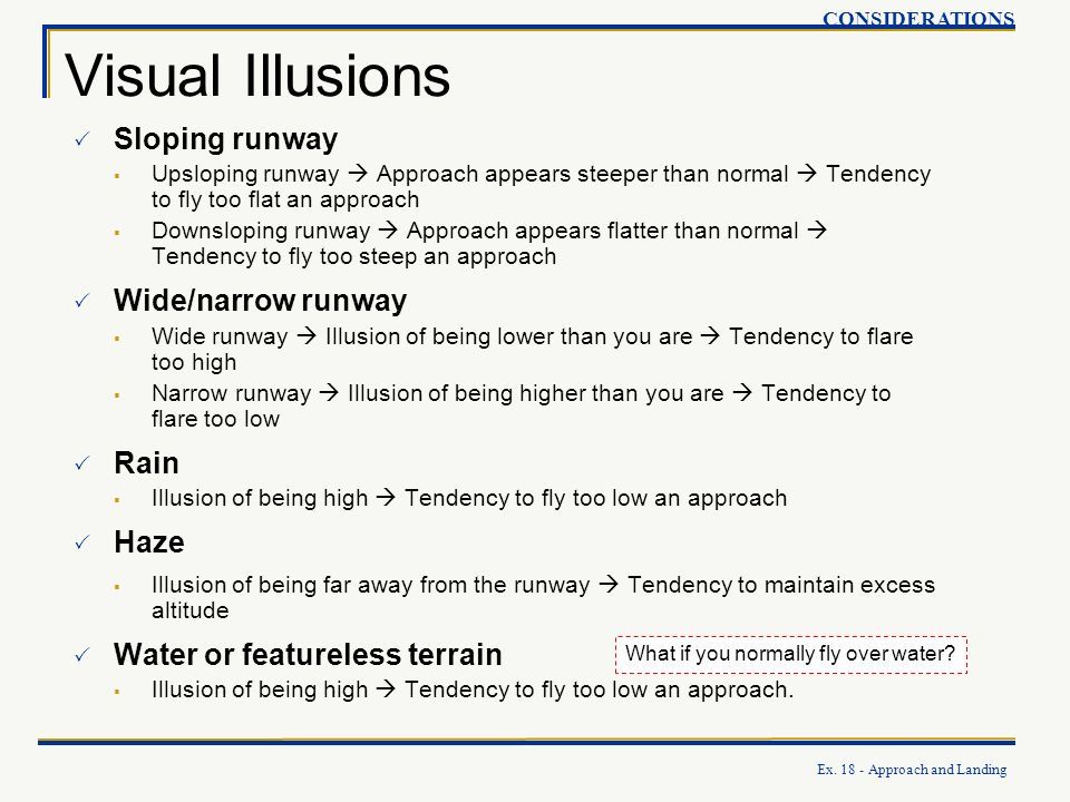 Visual Illusions Sloping runway Wide/narrow runway Rain Haze