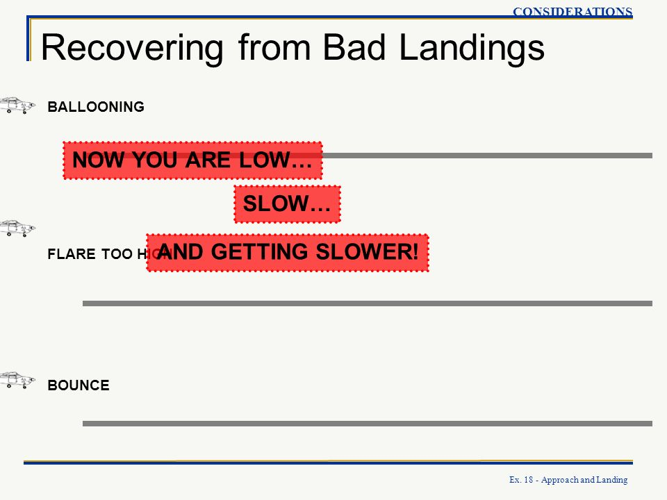 Recovering from Bad Landings