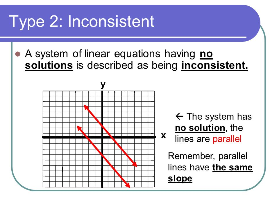 Type 2: Inconsistent A system of linear equations having no solutions is described as being inconsistent.