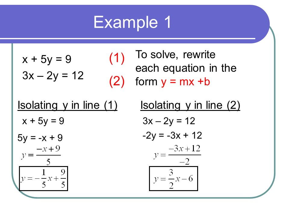 Example 1 To solve, rewrite each equation in the form y = mx +b. (1) (2) x + 5y = 9. 3x – 2y = 12.