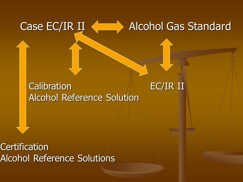 Case EC/IR II Alcohol Gas Standard