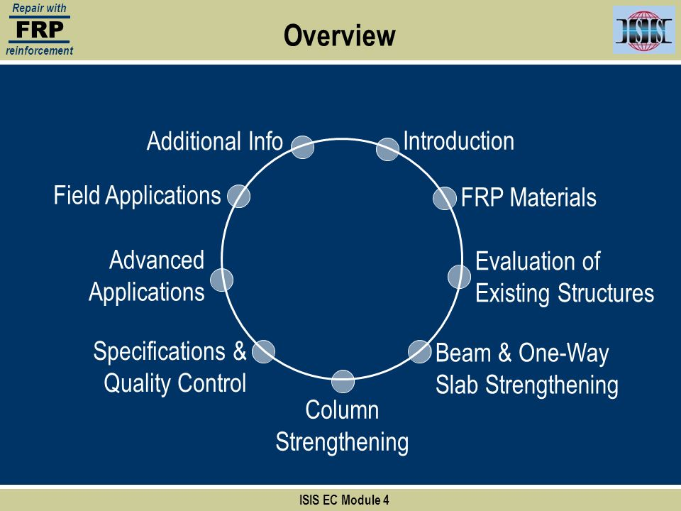 Overview Additional Info Introduction Field Applications FRP Materials