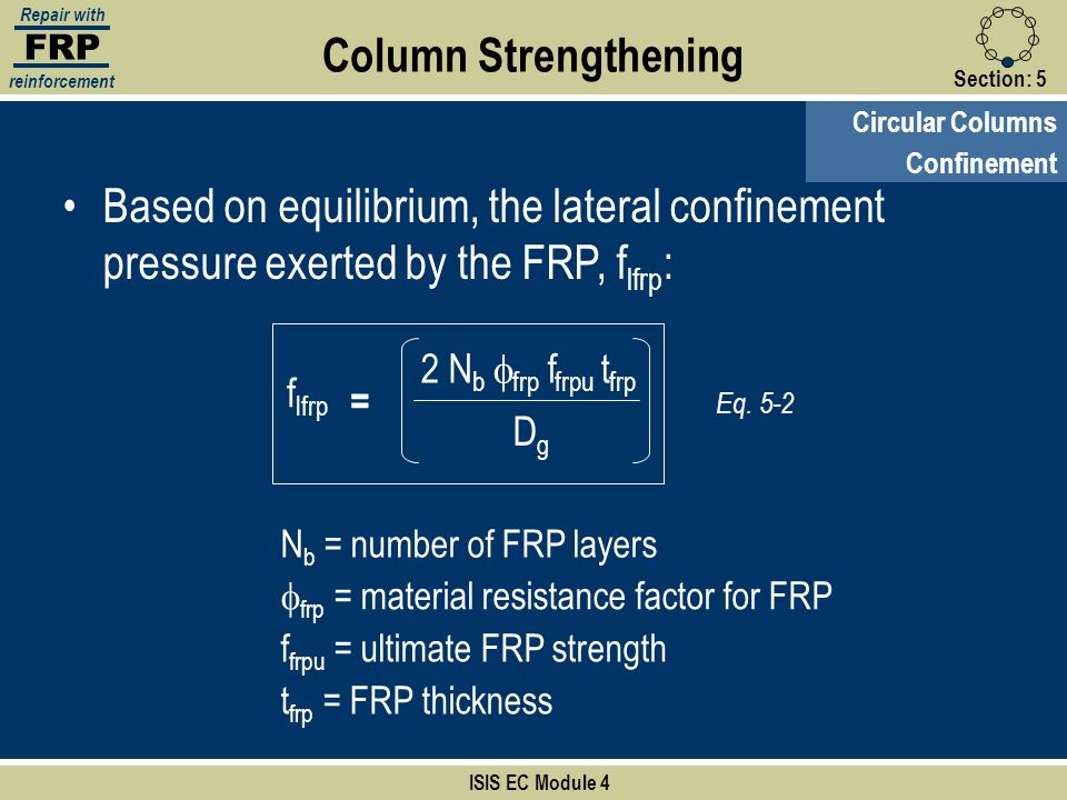 FRP Repair with. reinforcement. Column Strengthening. Section: 5. Circular Columns. Confinement.