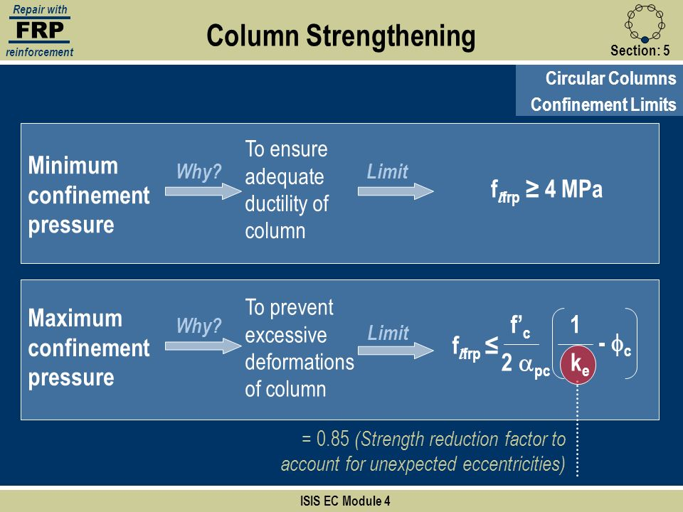 Column Strengthening Minimum confinement pressure flfrp ≥ 4 MPa