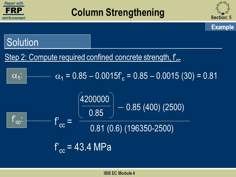 Column Strengthening Solution (400) (2500) f'cc =