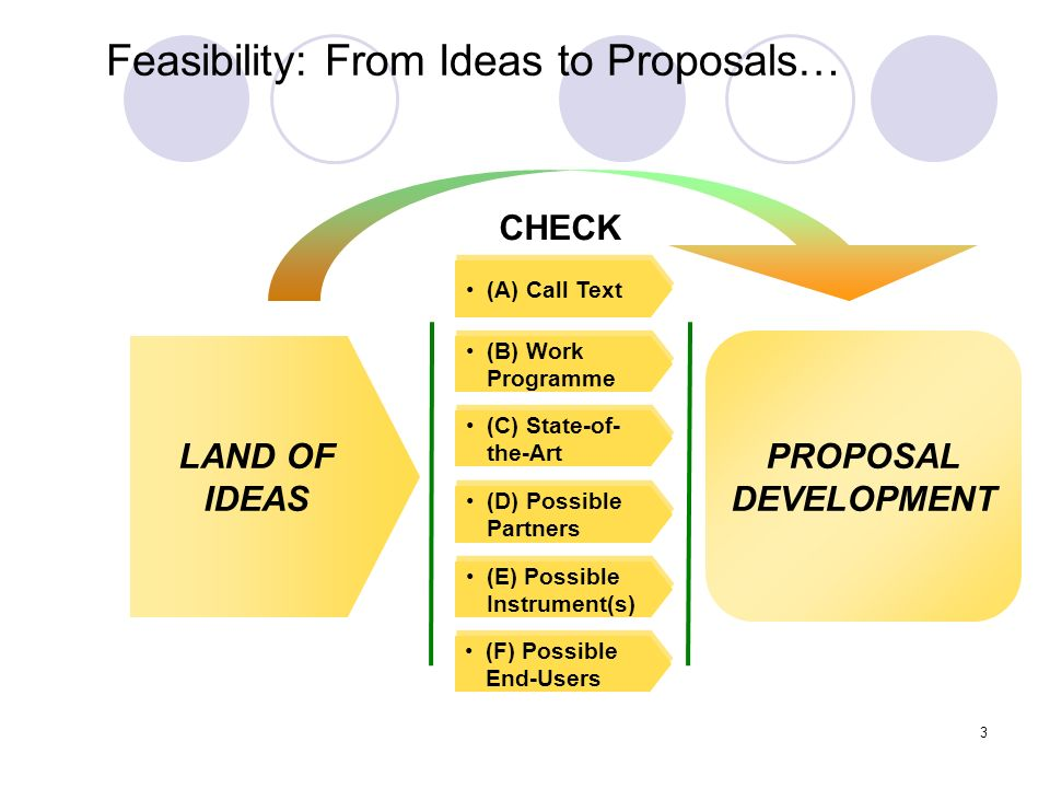 Feasibility: From Ideas to Proposals…