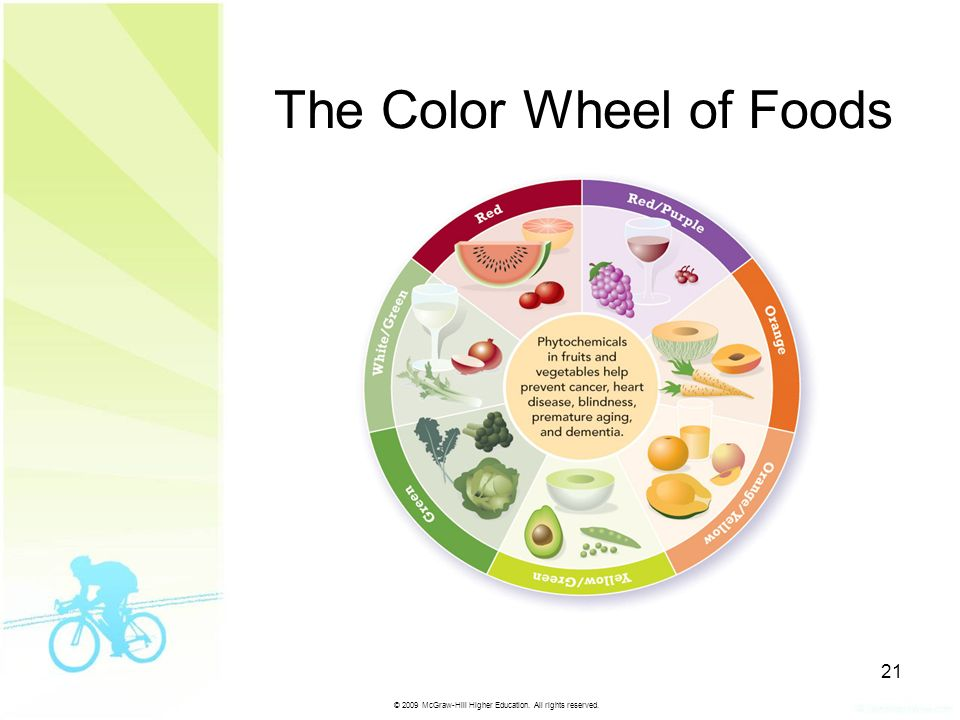 The Color Wheel of Foods