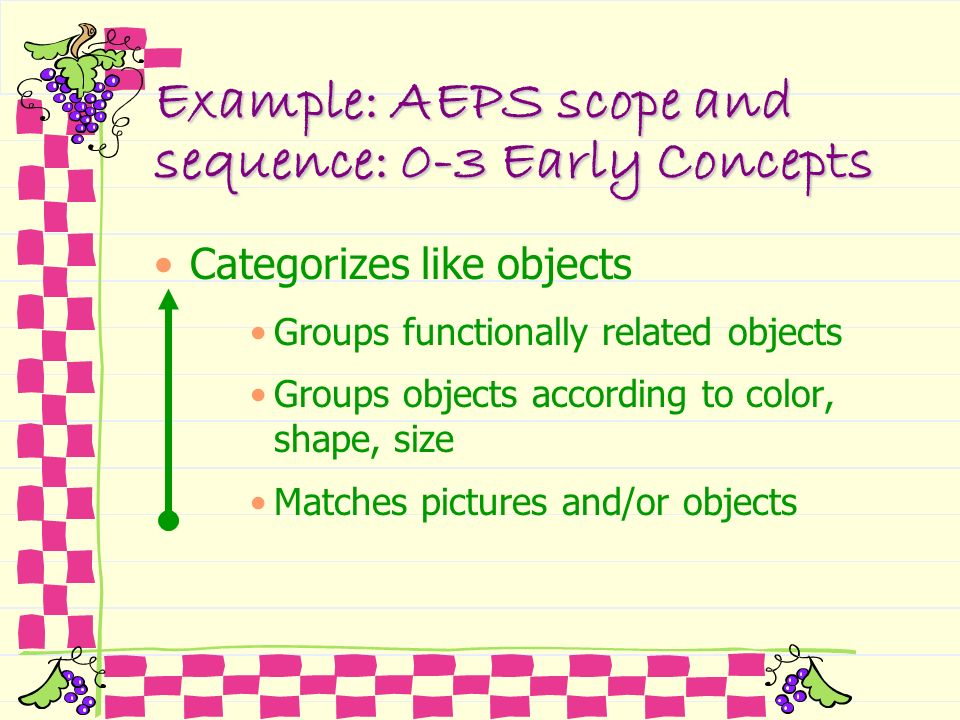 Example: AEPS scope and sequence: 0-3 Early Concepts