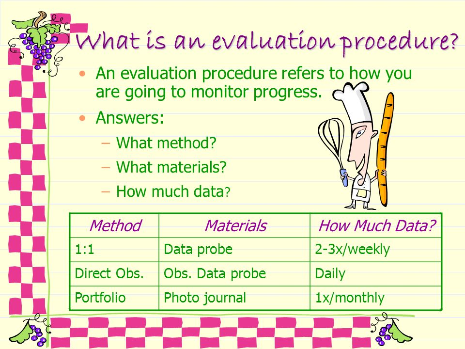 What is an evaluation procedure