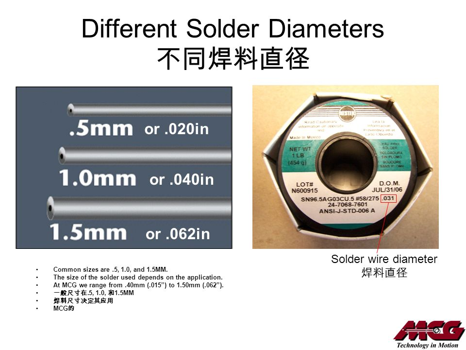 Different Solder Diameters 不同焊料直径