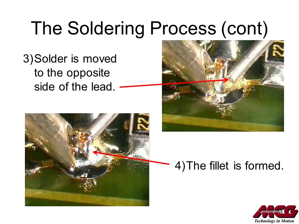 The Soldering Process (cont)